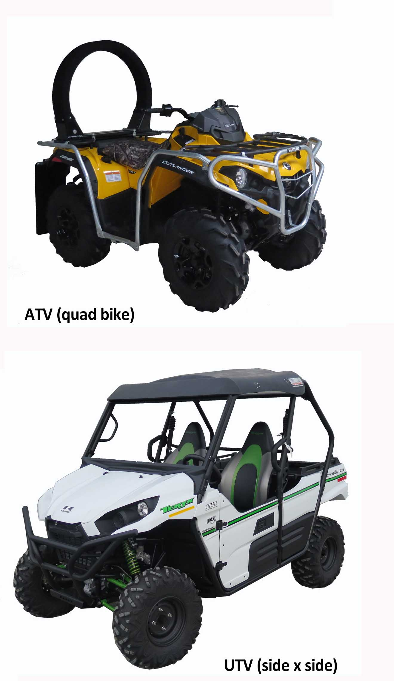 ATVs (quad bikes) & UTVs (side by sides)